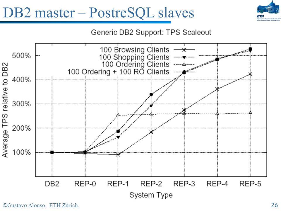 ©Gustavo Alonso. ETH Zürich.25 Updates through SQL (Oracle-Postgres)