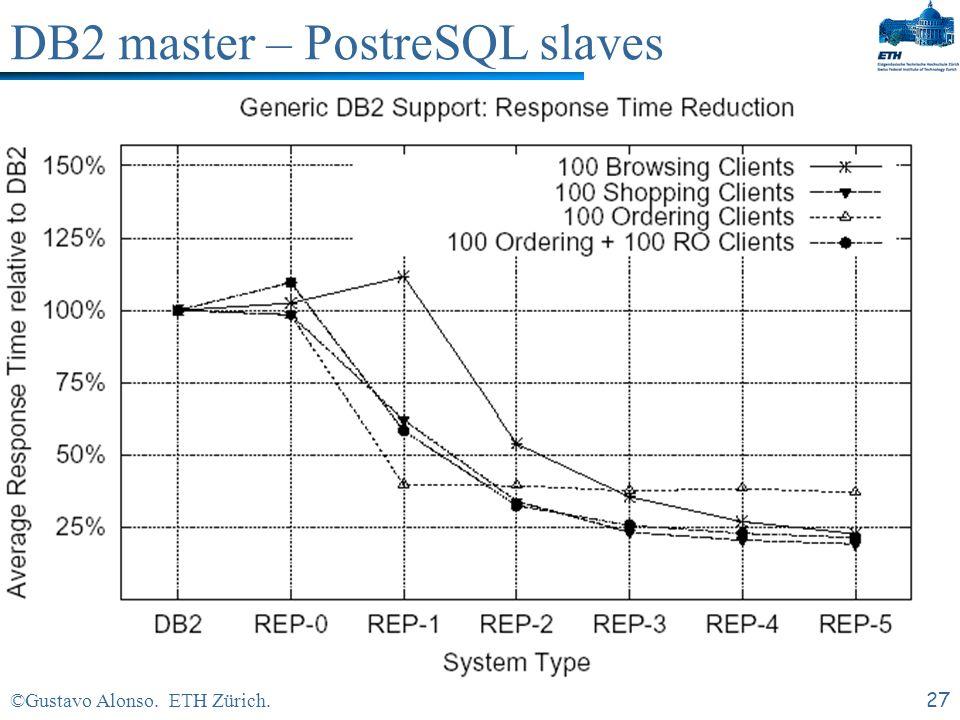 ©Gustavo Alonso. ETH Zürich.26 DB2 master – PostreSQL slaves