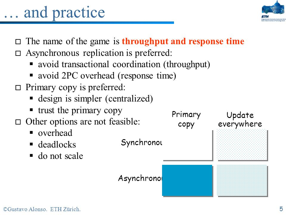 ©Gustavo Alonso. ETH Zürich.25 Updates through SQL (Oracle-Postgres)