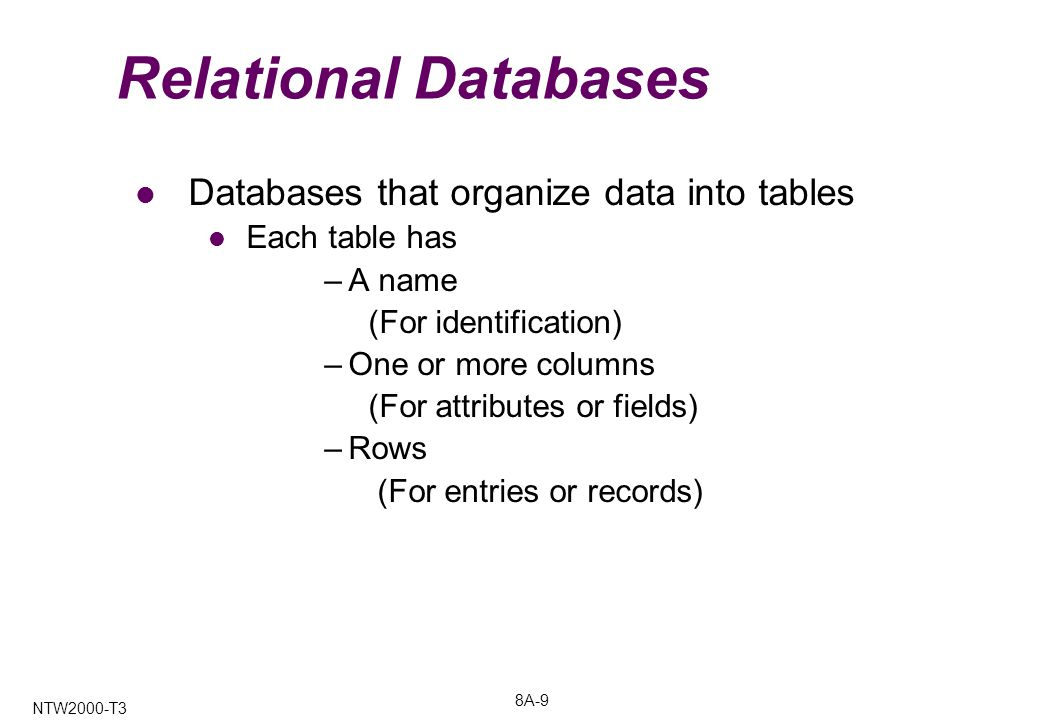 8A-9 NTW2000-T3 Relational Databases Databases that organize data into tables Each table has –A name (For identification) –One or more columns (For attributes or fields) –Rows (For entries or records)