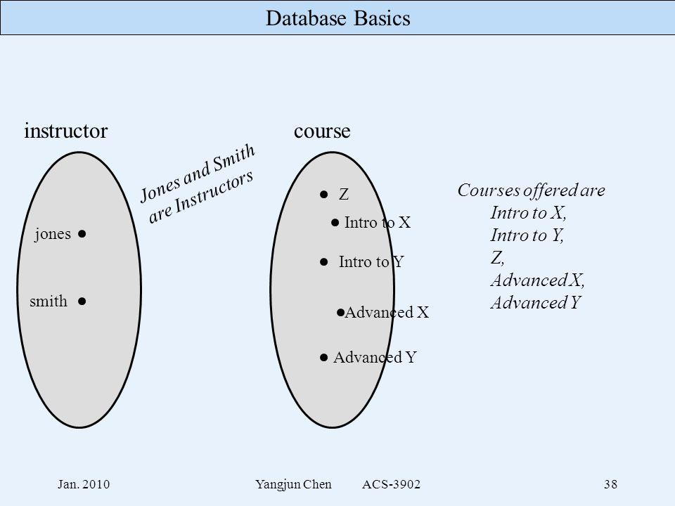 Database Basics Jan.