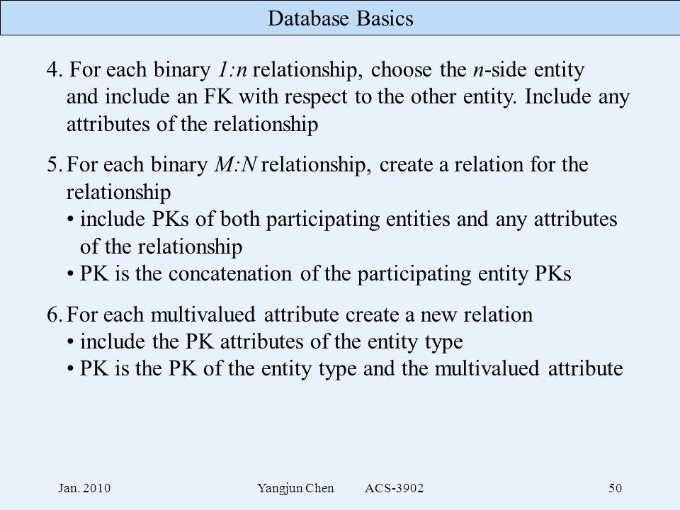 Database Basics Jan. 2010Yangjun Chen ACS-390250 4.