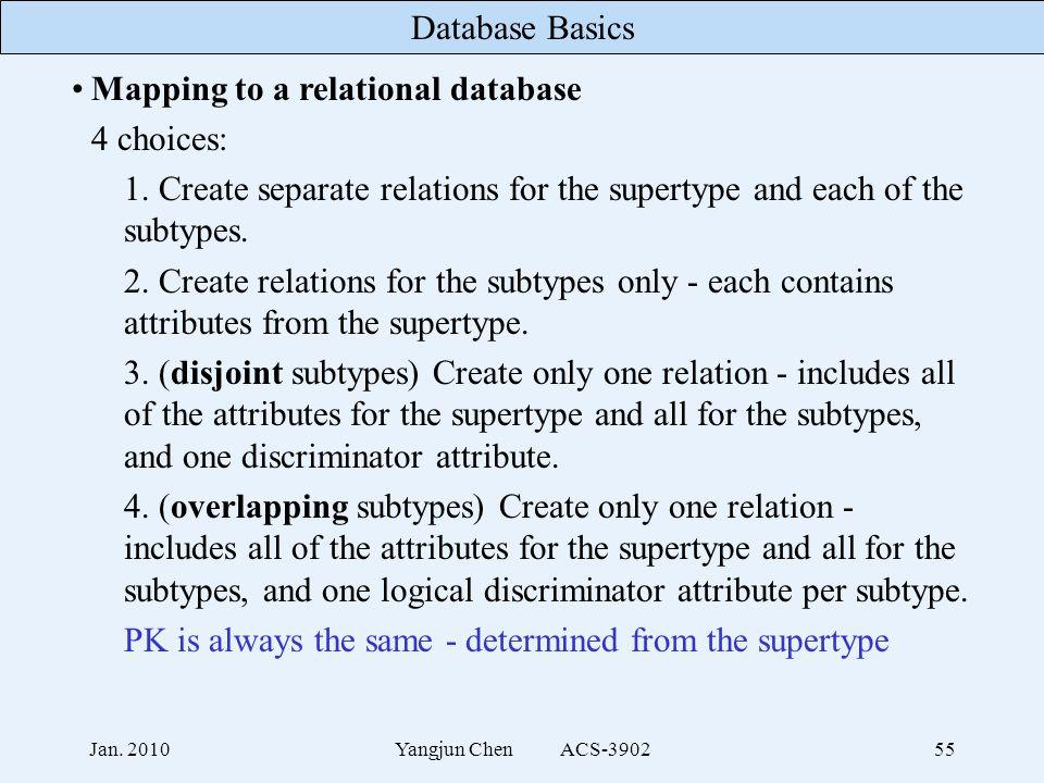 Database Basics Jan. 2010Yangjun Chen ACS-390255 Mapping to a relational database 4 choices: 1.