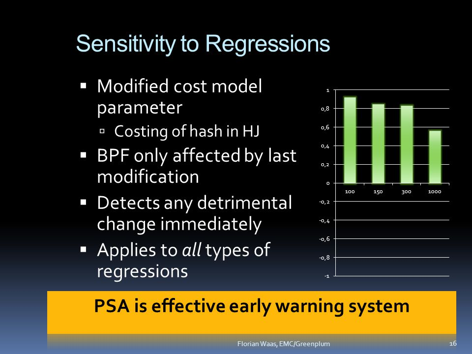 Sensitivity to Regressions  Modified cost model parameter  Costing of hash in HJ  BPF only affected by last modification  Detects any detrimental