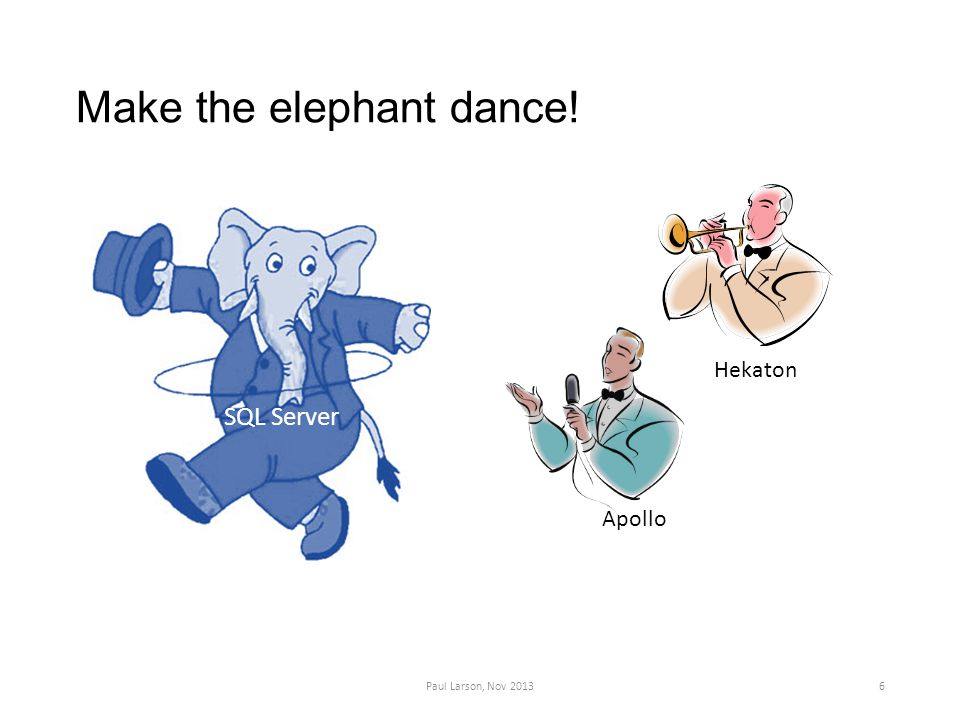 Make the elephant dance! Paul Larson, Nov 20136 SQL Server Apollo Hekaton