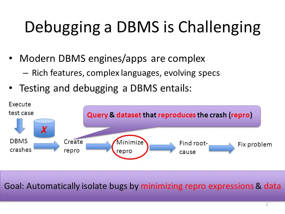 Debugging a DBMS is Challenging Modern DBMS engines/apps are complex – Rich features, complex languages, evolving specs Testing and debugging a DBMS entails: 2 Goal: Automatically isolate bugs by minimizing repro expressions & data DBMS crashes Minimize repro Find root- cause Fix problem Create repro Query & dataset that reproduces the crash (repro) Execute test case ✗ ✗