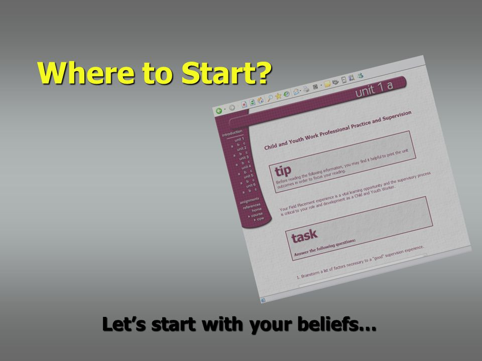 Where to Start Let's start with your beliefs…