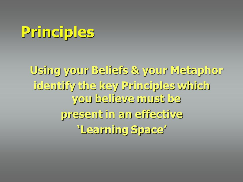 Principles Using your Beliefs & your Metaphor identify the key Principles which you believe must be present in an effective 'Learning Space'