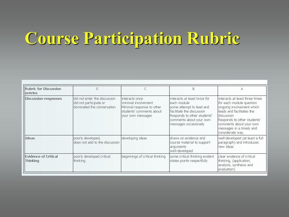 Course Participation Rubric