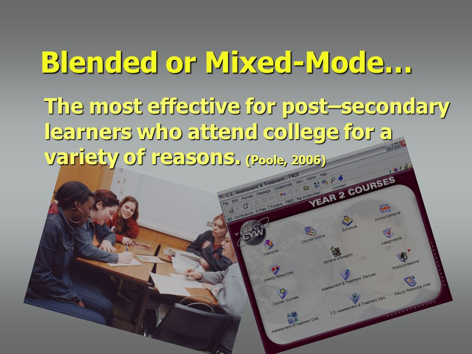 Blended or Mixed-Mode… The most effective for post–secondary learners who attend college for a variety of reasons. (Poole, 2006)