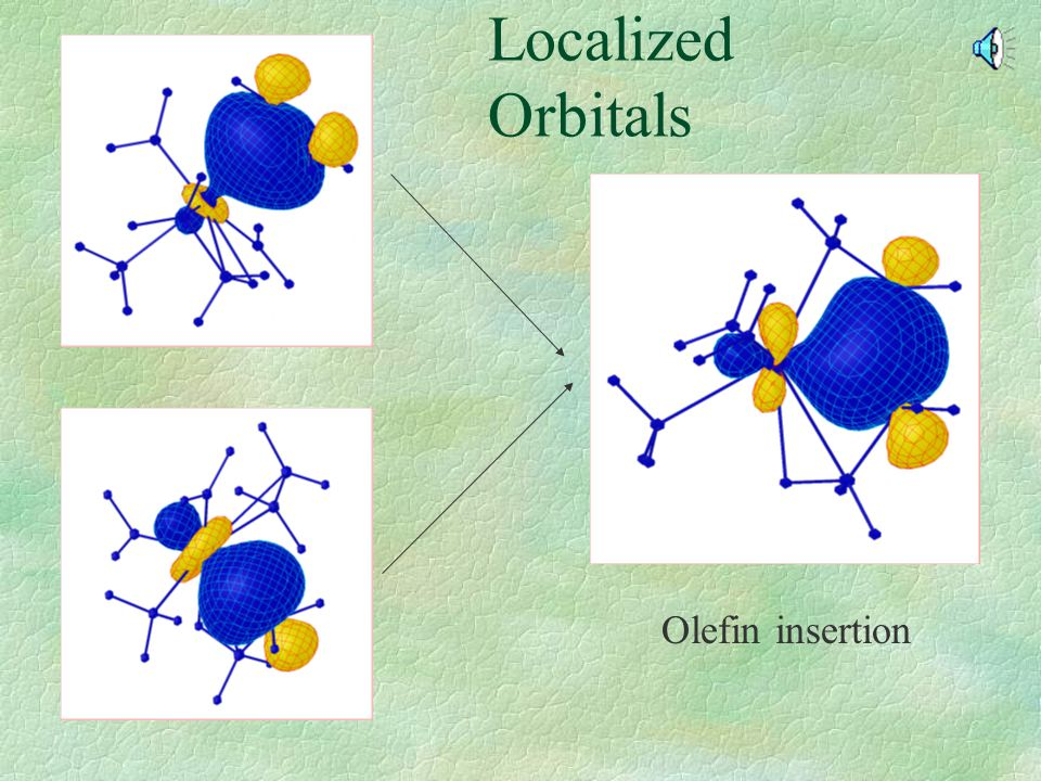 Localized Orbitals Olefin insertion