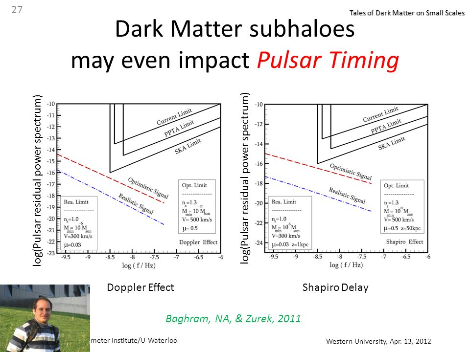 Niayesh Afshordi, Perimeter Institute/U-Waterloo Western University, Apr. 13, 2012 27 Tales of Dark Matter on Small Scales Dark Matter subhaloes may e