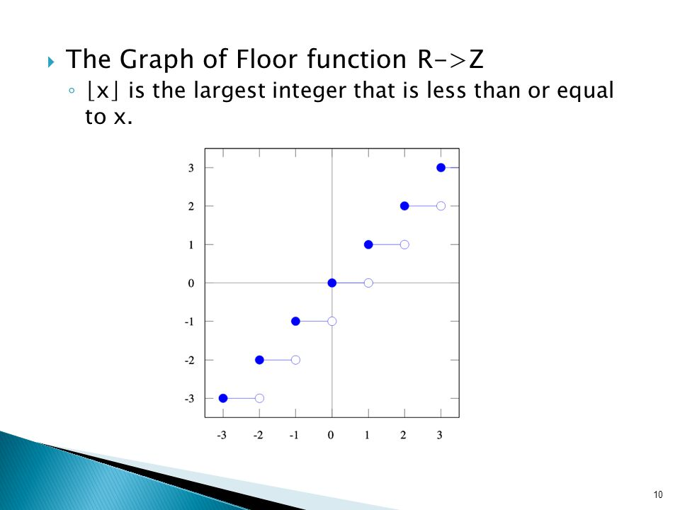  The Graph of Floor function R->Z ◦ ⌊x⌋ is the largest integer that is less than or equal to x. 10