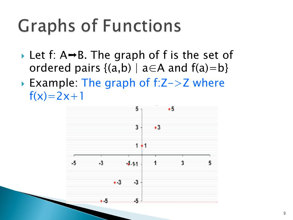  The Graph of Floor function R->Z ◦ ⌊x⌋ is the largest integer that is less than or equal to x. 10