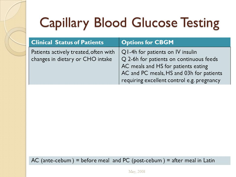 Capillary Blood Glucose Testing Clinical Status of PatientsOptions for CBGM Patients actively treated, often with changes in dietary or CHO intake Q1-