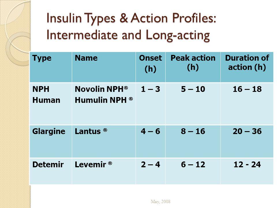 Insulin Types & Action Profiles: Intermediate and Long-acting TypeNameOnset (h) Peak action (h) Duration of action (h) NPH Human Novolin NPH  Humulin