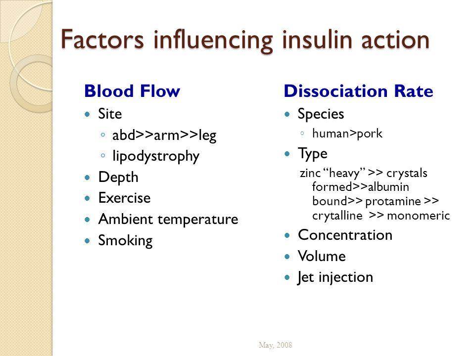 Factors influencing insulin action Blood Flow Site ◦ abd>>arm>>leg ◦ lipodystrophy Depth Exercise Ambient temperature Smoking Dissociation Rate Specie