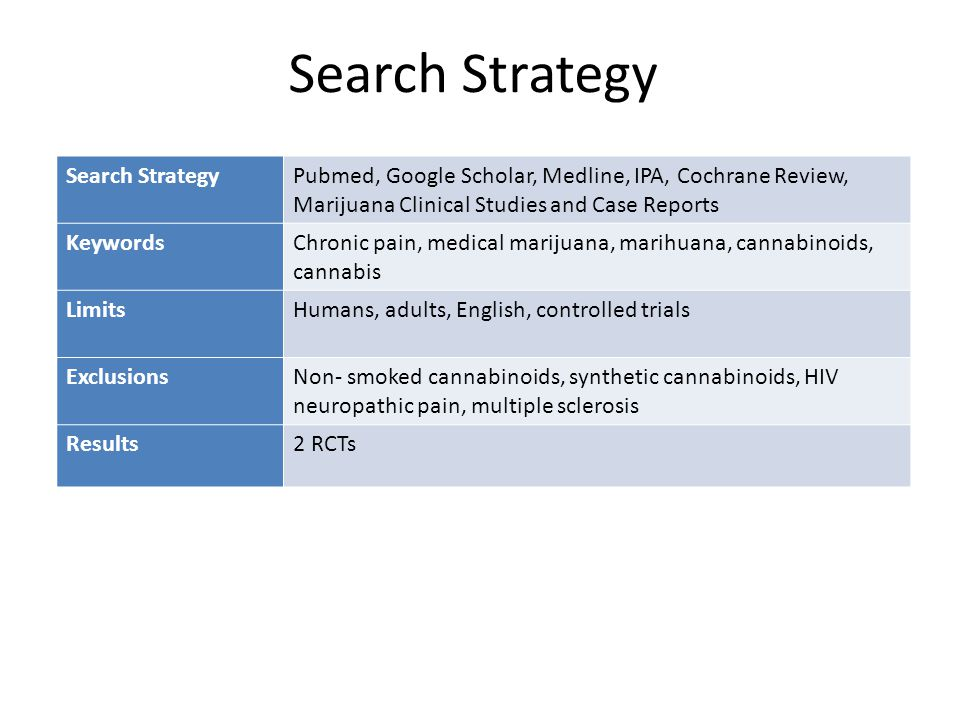 Search Strategy Pubmed, Google Scholar, Medline, IPA, Cochrane Review, Marijuana Clinical Studies and Case Reports KeywordsChronic pain, medical marijuana, marihuana, cannabinoids, cannabis LimitsHumans, adults, English, controlled trials ExclusionsNon- smoked cannabinoids, synthetic cannabinoids, HIV neuropathic pain, multiple sclerosis Results2 RCTs