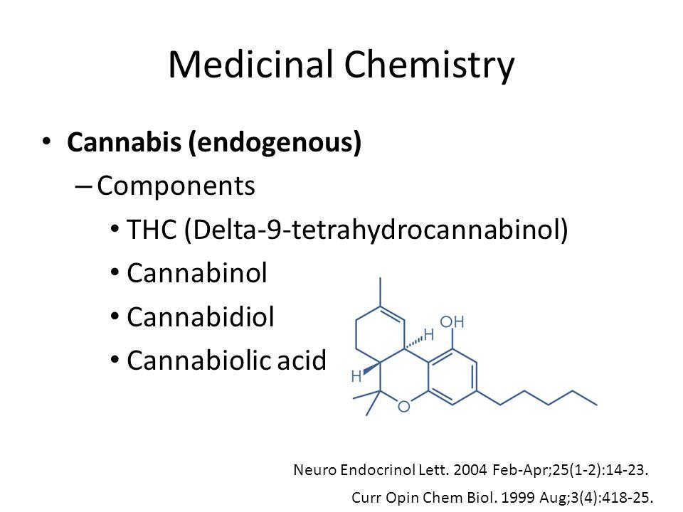 Medicinal Chemistry Cannabis (endogenous) – Components THC (Delta-9-tetrahydrocannabinol) Cannabinol Cannabidiol Cannabiolic acid Curr Opin Chem Biol.