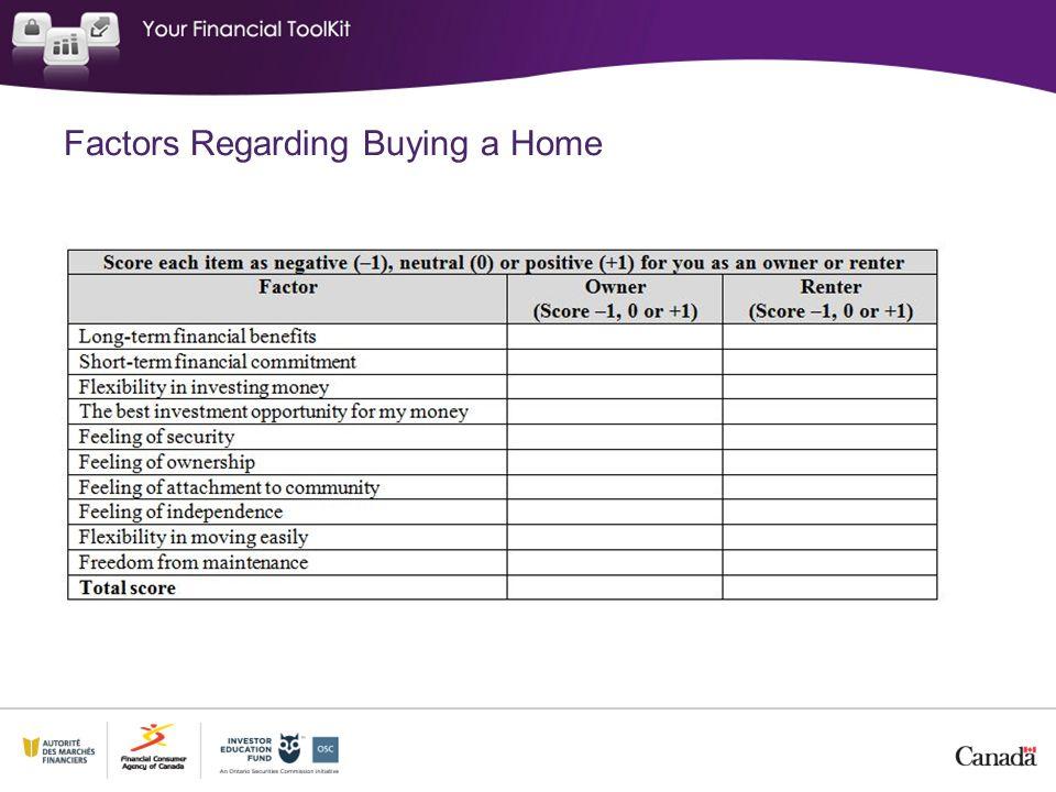 Factors Regarding Buying a Home
