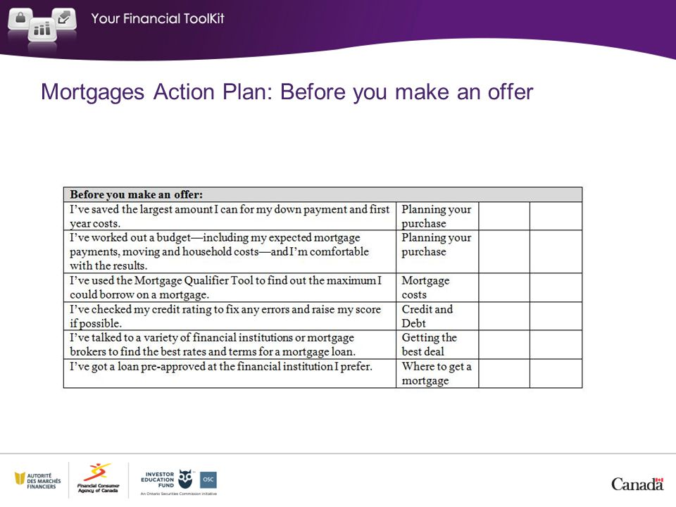 Mortgages Action Plan: Before you make an offer