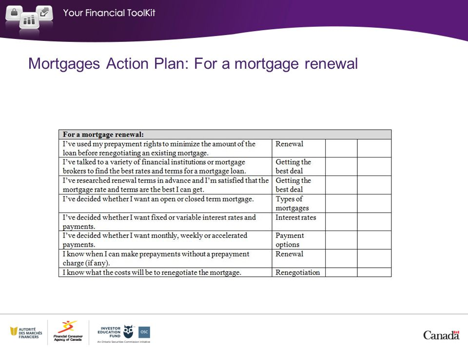 Mortgages Action Plan: For a mortgage renewal