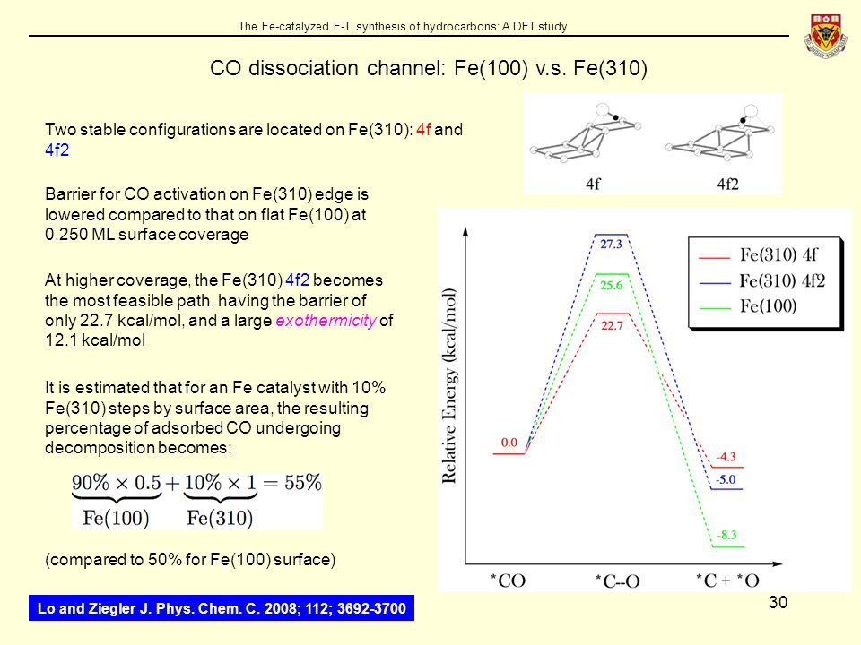 30 The Fe-catalyzed F-T synthesis of hydrocarbons: A DFT study CO dissociation channel: Fe(100) v.s.