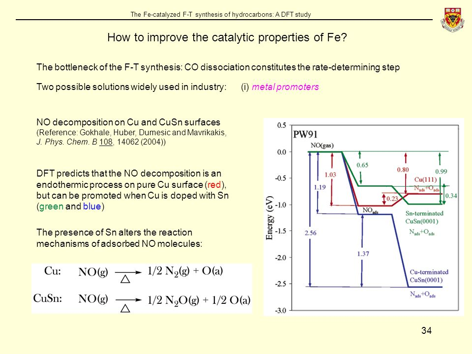 34 The Fe-catalyzed F-T synthesis of hydrocarbons: A DFT study How to improve the catalytic properties of Fe.