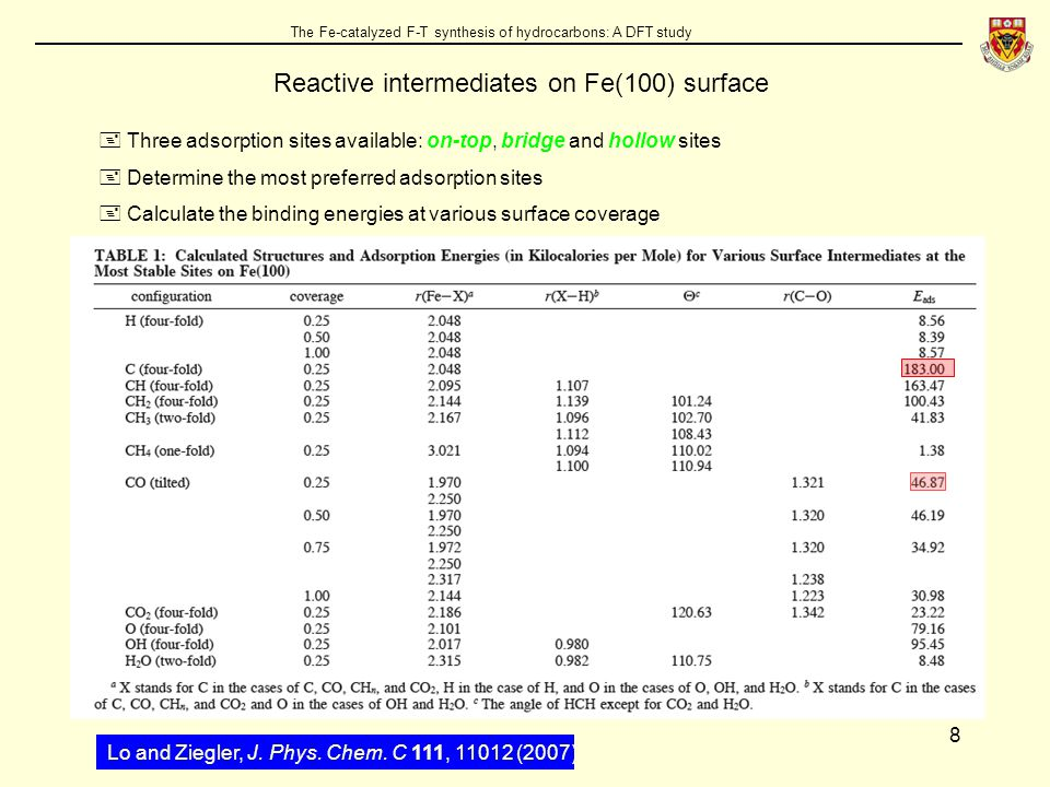 8 The Fe-catalyzed F-T synthesis of hydrocarbons: A DFT study Reactive intermediates on Fe(100) surface Reference: Lo and Ziegler, J.