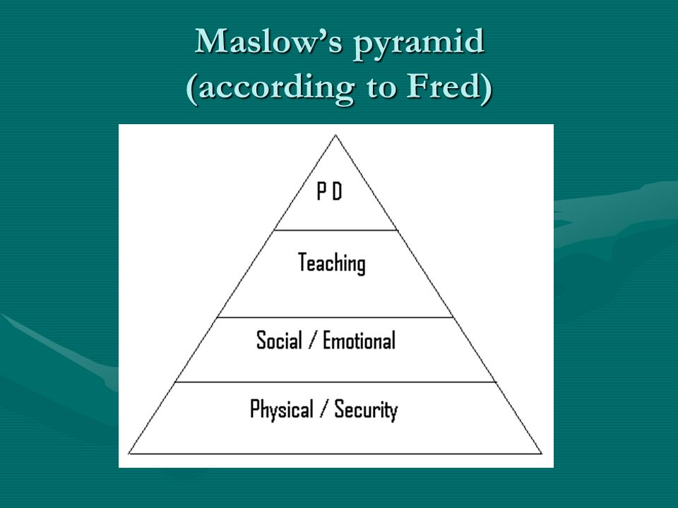 Physical / Security What do we do to ensure that new teachers have their physical and security needs met when they arrive in our communities?What do we do to ensure that new teachers have their physical and security needs met when they arrive in our communities.