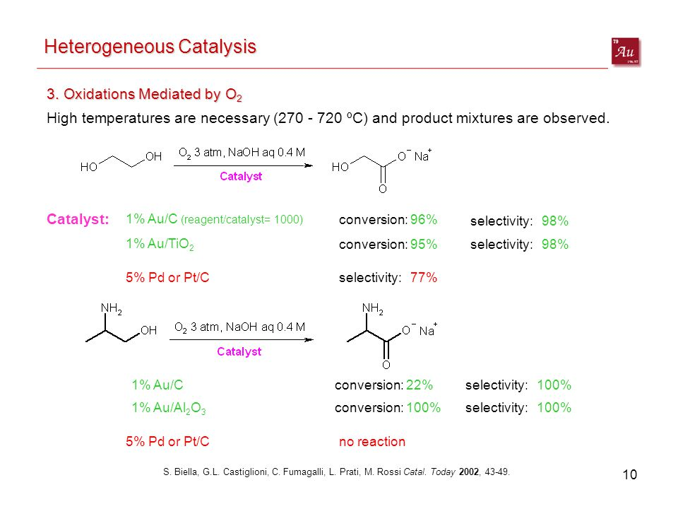 10 Heterogeneous Catalysis 3.