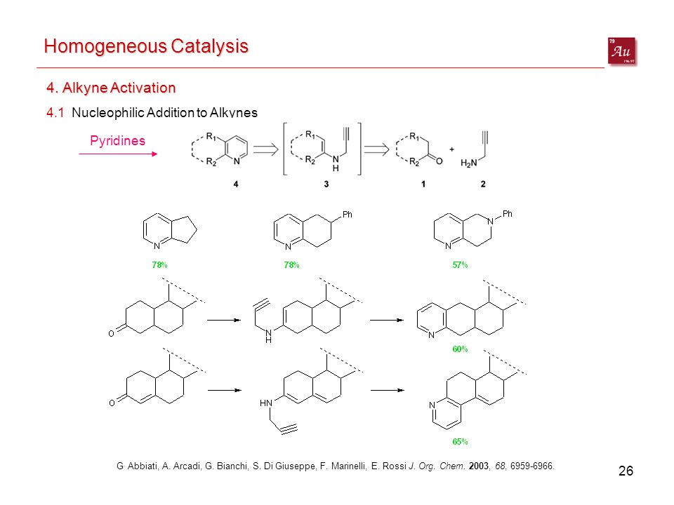 26 Homogeneous Catalysis 4. Alkyne Activation 4.1 Nucleophilic Addition to Alkynes Pyridines G.