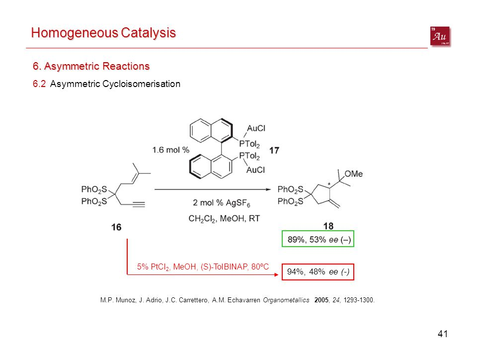 41 Homogeneous Catalysis 6. Asymmetric Reactions M.P.