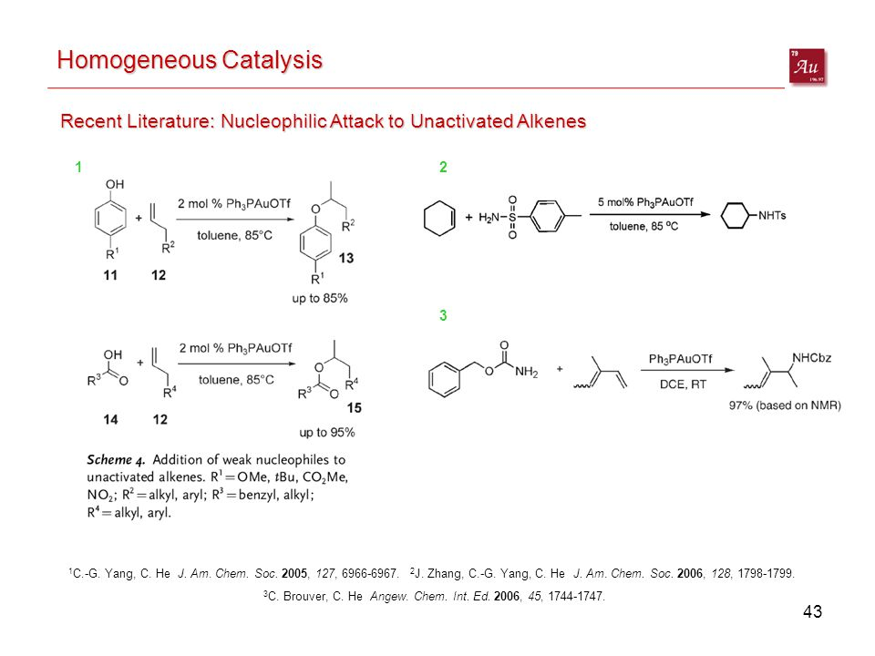 43 Homogeneous Catalysis Recent Literature: Nucleophilic Attack to Unactivated Alkenes 1 C.-G.
