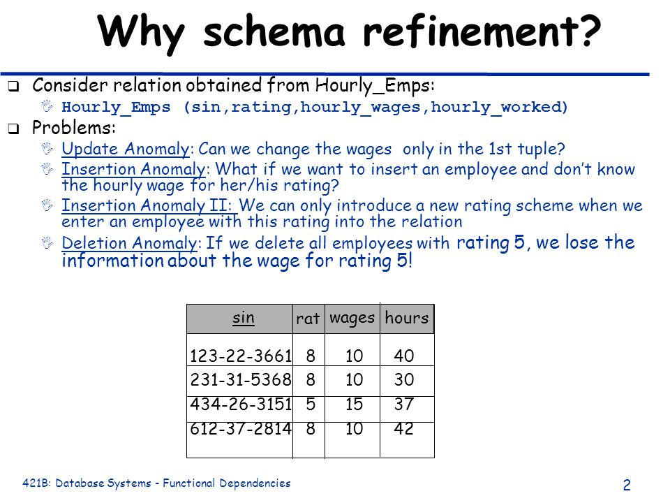 421B: Database Systems - Functional Dependencies 2 Why schema refinement? q Consider relation obtained from Hourly_Emps: I Hourly_Emps (sin,rating,hou