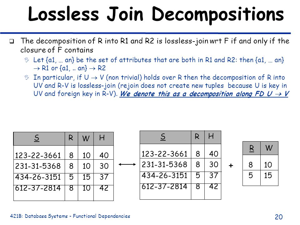 421B: Database Systems - Functional Dependencies 20 Lossless Join Decompositions q The decomposition of R into R1 and R2 is lossless-join wrt F if and only if the closure of F contains I Let {a1, … an} be the set of attributes that are both in R1 and R2: then {a1, … an}  R1 or {a1,..