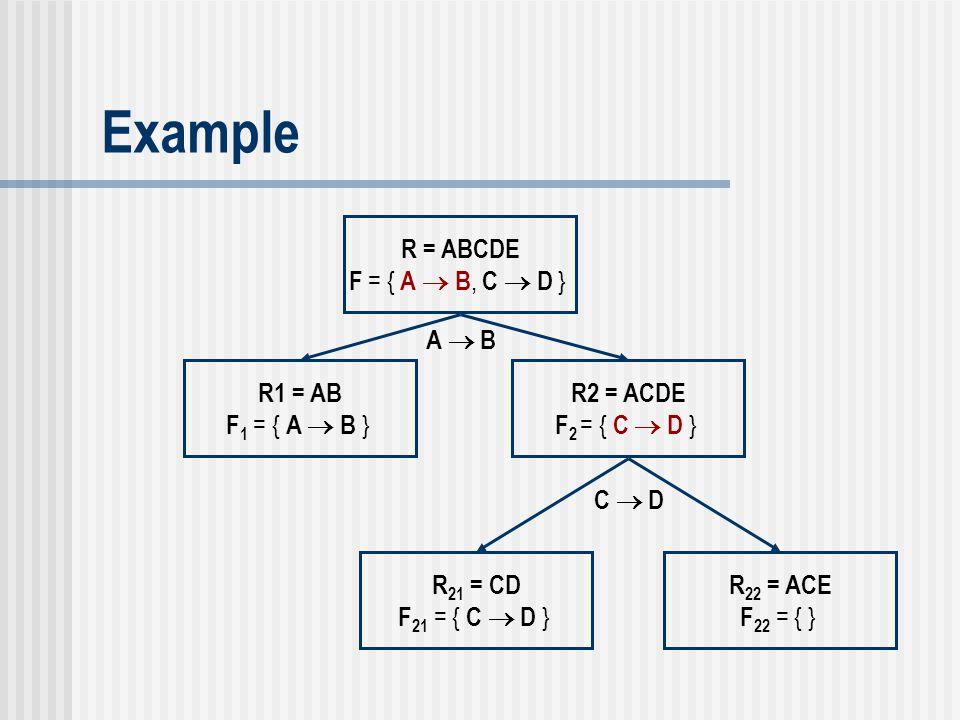 Example R = ABCDE F = { A  B, C  D } A  B R1 = AB F 1 = { A  B } R2 = ACDE F 2 = { C  D } R 21 = CD F 21 = { C  D } R 22 = ACE F 22 = { } C  D