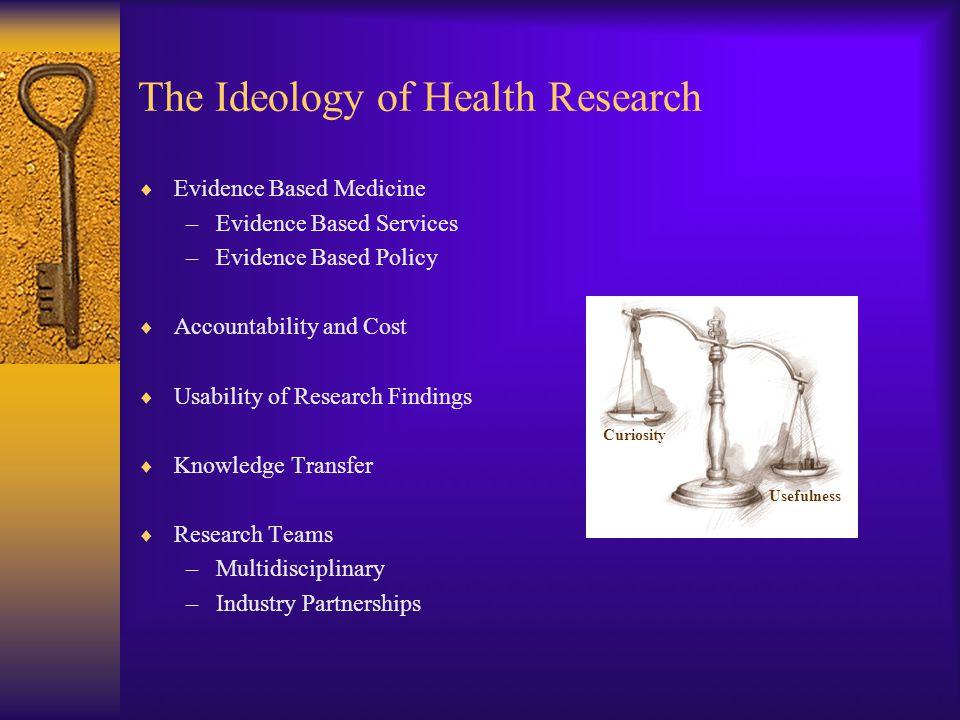 The Ideal Review Process LOI Peer/Merit Panel