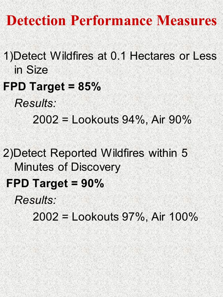 Detection Performance Measures 1)Detect Wildfires at 0.1 Hectares or Less in Size FPD Target = 85% Results: 2002 = Lookouts 94%, Air 90% 2)Detect Reported Wildfires within 5 Minutes of Discovery FPD Target = 90% Results: 2002 = Lookouts 97%, Air 100%