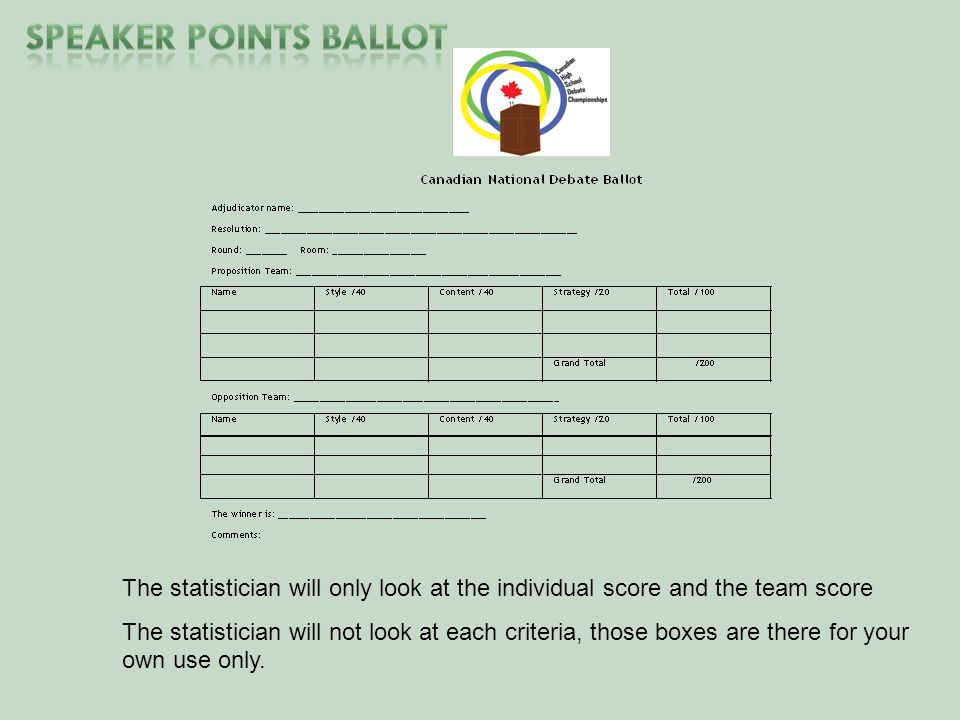 The statistician will only look at the individual score and the team score The statistician will not look at each criteria, those boxes are there for