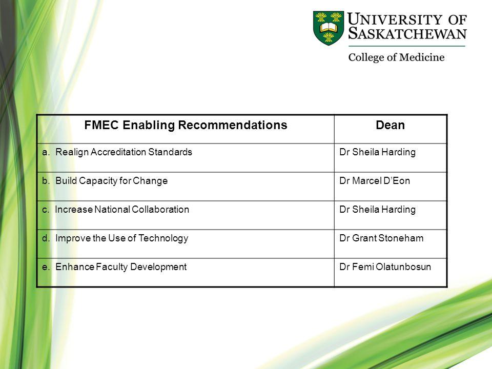 www.usask.ca/medicine FMEC Enabling RecommendationsDean a.