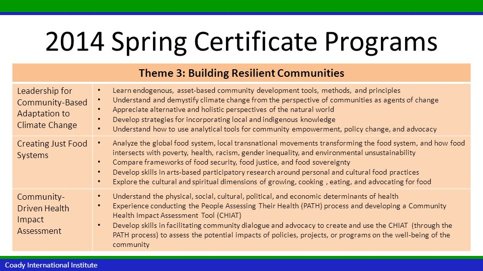 2014 Fall Certificate Programs Coady International Institute October 15 - 31 Research for Citizen-Led Change Learning Organizations & Change Facilitation & Training Approaches for Community Change Partnerships & Multi- Stakeholder Relationships
