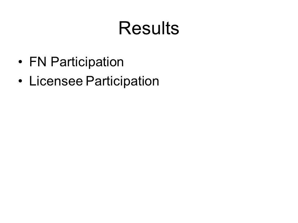 Results FN Participation Licensee Participation