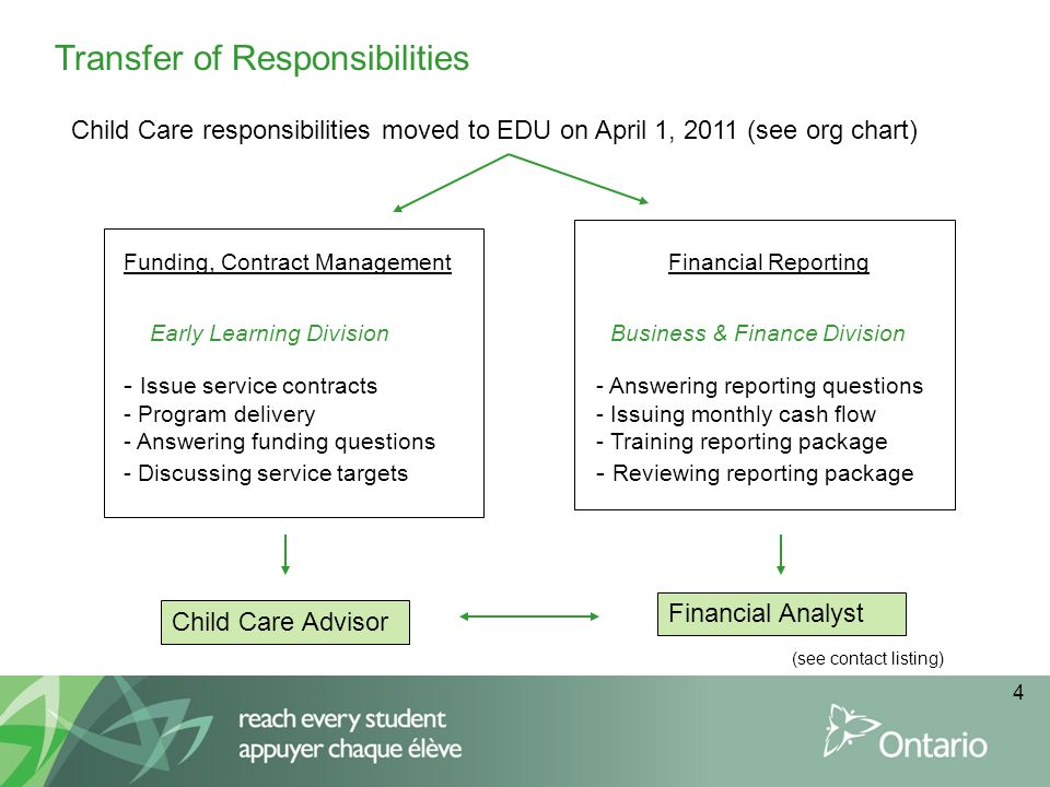 4 Transfer of Responsibilities Child Care responsibilities moved to EDU on April 1, 2011 (see org chart) Funding, Contract Management Financial Reporting Early Learning Division Business & Finance Division - Issue service contracts- Answering reporting questions - Program delivery - Issuing monthly cash flow - Answering funding questions - Training reporting package - Discussing service targets - Reviewing reporting package Child Care Advisor Financial Analyst (see contact listing)