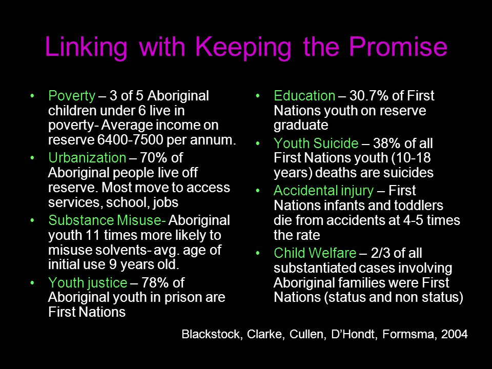 Linking with Keeping the Promise Poverty – 3 of 5 Aboriginal children under 6 live in poverty- Average income on reserve 6400-7500 per annum.