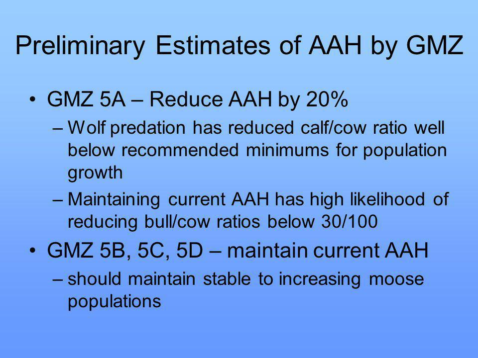 Preliminary Estimates of AAH by GMZ GMZ 5A – Reduce AAH by 20% –Wolf predation has reduced calf/cow ratio well below recommended minimums for population growth –Maintaining current AAH has high likelihood of reducing bull/cow ratios below 30/100 GMZ 5B, 5C, 5D – maintain current AAH –should maintain stable to increasing moose populations