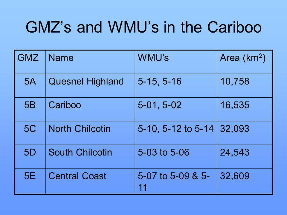 Moose Harvest Estimates for R5 Partial LEH introduced Full LEH