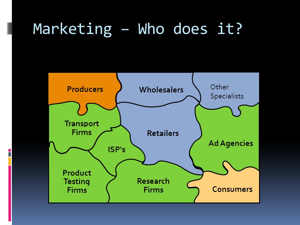 Marketing – Who does it.
