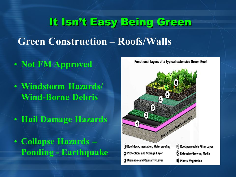 It Isn't Easy Being Green Solar Power Windstorm Hazards Collapse Hazards Hail Damage Hazards Wind Blown Debris