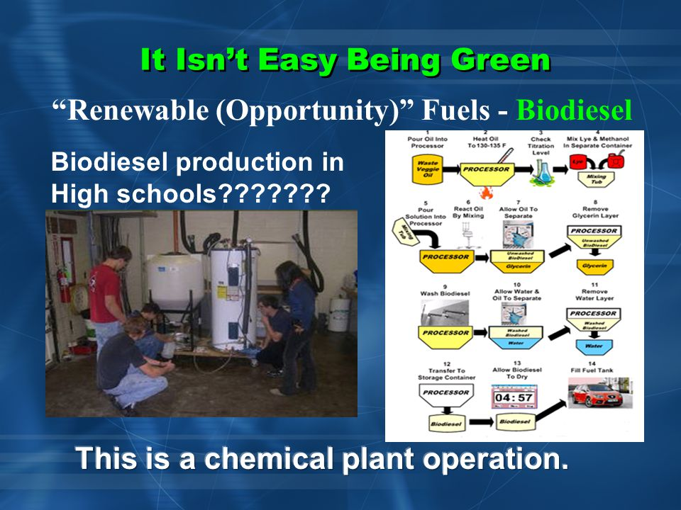 It Isn't Easy Being Green Renewable (Opportunity) Fuels - Biodiesel Long Term Storage Technology Not Developed.
